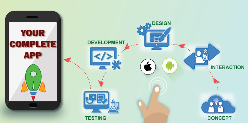 App Development Companies Should keep Vital Aspect in Mind to ensure Long-Term Success of Apps