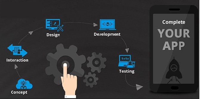 Create an Agile App to Tap Huge Potential of Mobile App Market
